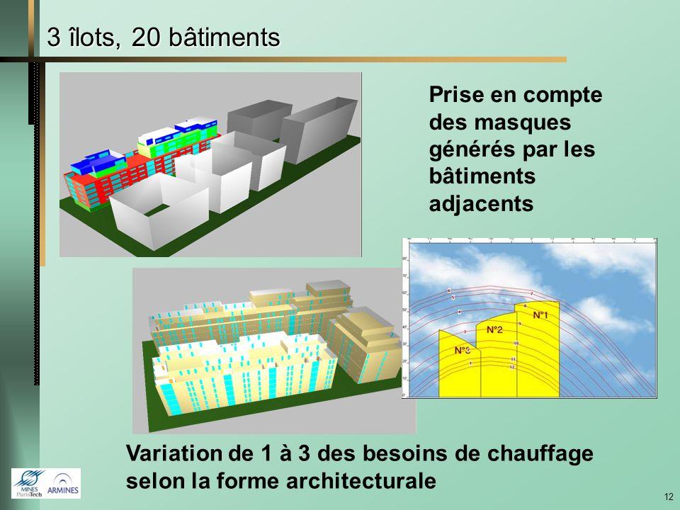 11 Exemple dapplication : Lyon Confluence Îlots A, B et C, environ 60 000 m 2 de logements et 15 000 m 2 de bureaux, 70 000 m 2 despaces verts, rues,