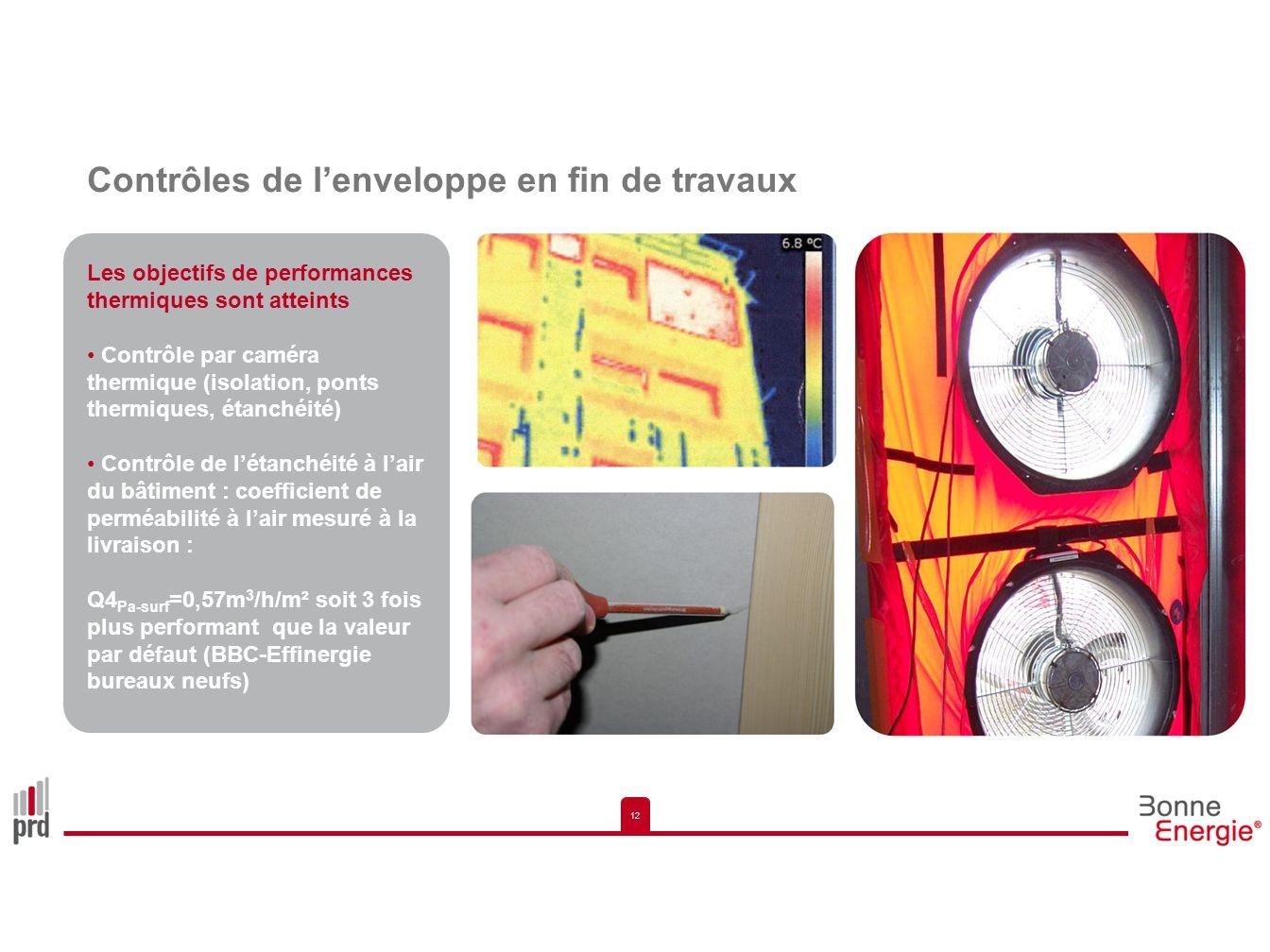 12 Contrôles de lenveloppe en fin de travaux Les objectifs de performances thermiques sont atteints Contrôle par caméra thermique (isolation, ponts th
