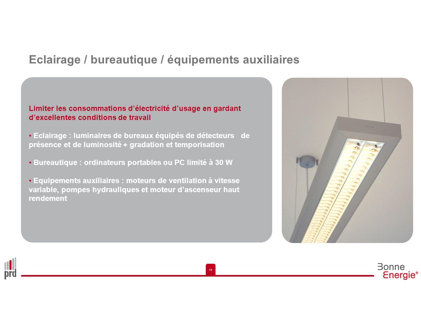 14 Eclairage / bureautique / équipements auxiliaires Limiter les consommations délectricité dusage en gardant dexcellentes conditions de travail Eclai