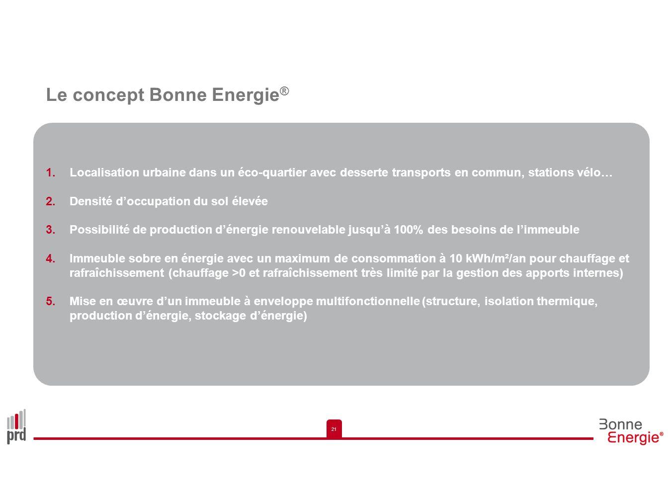 21 Le concept Bonne Energie ® 1.Localisation urbaine dans un éco-quartier avec desserte transports en commun, stations vélo… 2.Densité doccupation du