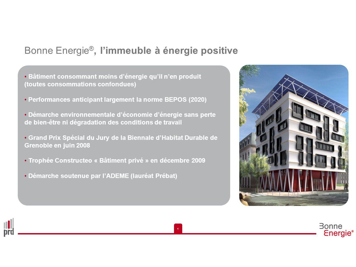 4 4 Bonne Energie ®, limmeuble à énergie positive Bâtiment consommant moins dénergie quil nen produit (toutes consommations confondues) Performances a