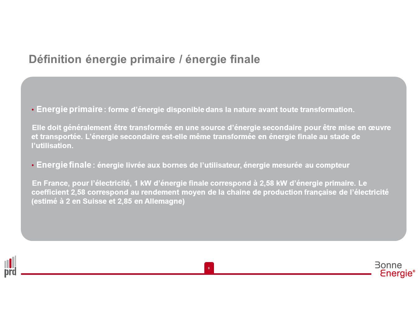 8 8 Définition énergie primaire / énergie finale Energie primaire : forme dénergie disponible dans la nature avant toute transformation. Elle doit gén