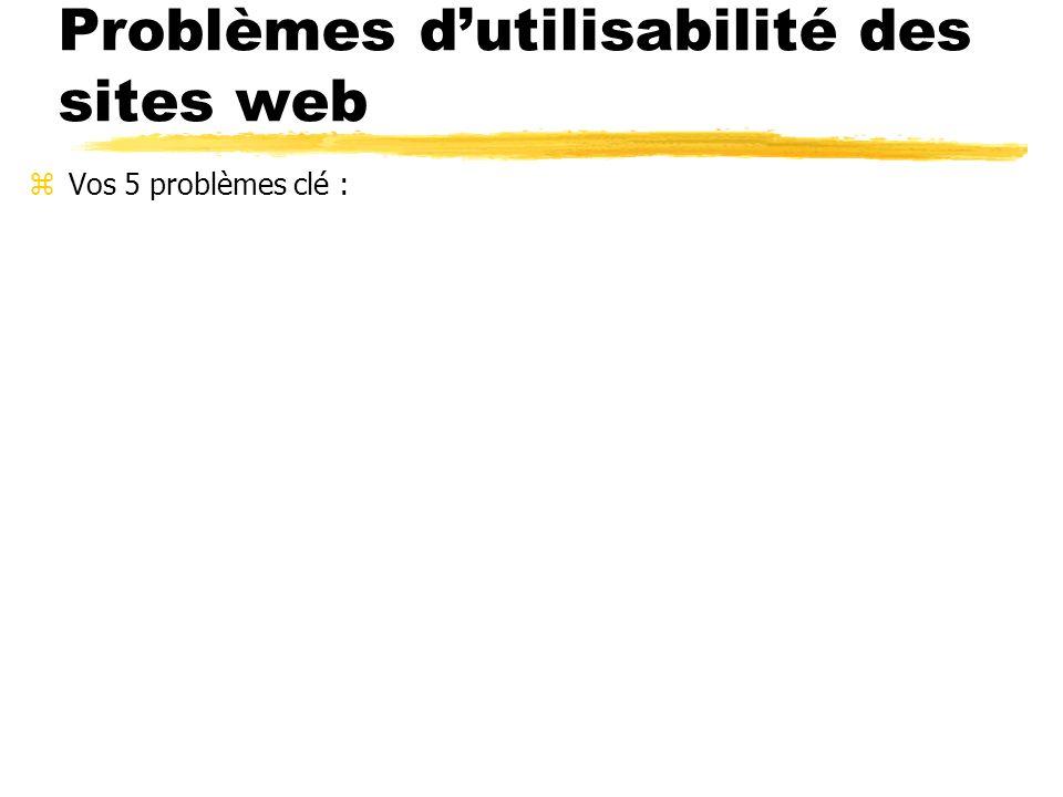 Problèmes dutilisabilité des sites web zVos 5 problèmes clé :