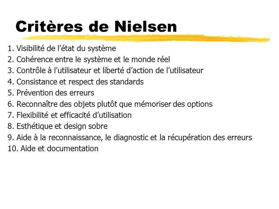 Critères de Nielsen 1. Visibilité de létat du système 2.