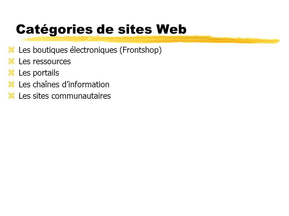 Catégories de sites Web zLes boutiques électroniques (Frontshop) zLes ressources zLes portails zLes chaînes dinformation zLes sites communautaires