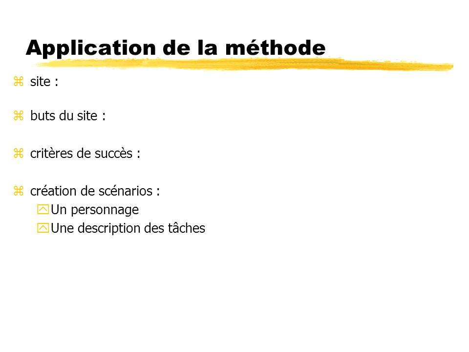 Application de la méthode zsite : zbuts du site : zcritères de succès : zcréation de scénarios : yUn personnage yUne description des tâches
