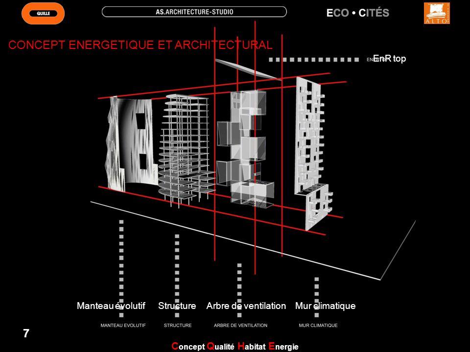 Mur climatiqueManteau évolutifStructureArbre de ventilation EnR top 7 C oncept Q ualité H abitat E nergie CONCEPT ENERGETIQUE ET ARCHITECTURAL