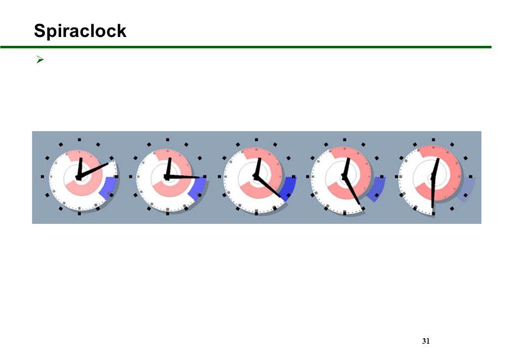 31 Spiraclock