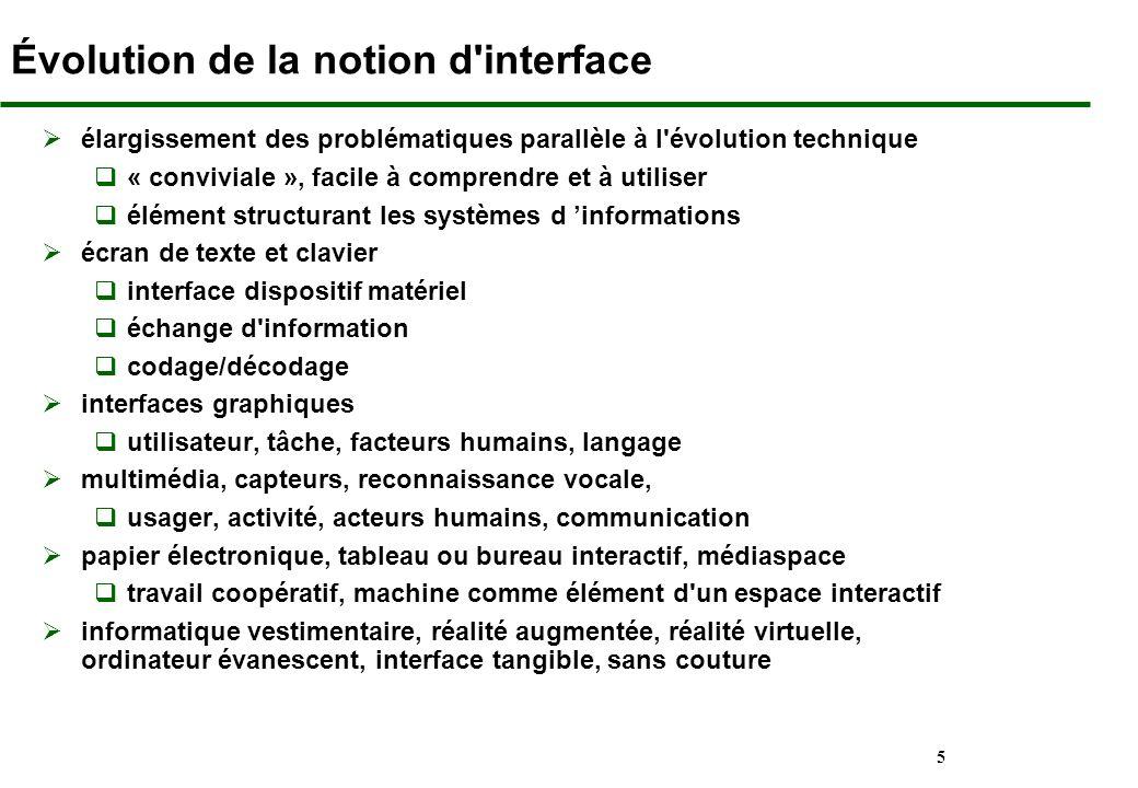 5 Évolution de la notion d'interface élargissement des problématiques parallèle à l'évolution technique « conviviale », facile à comprendre et à utili