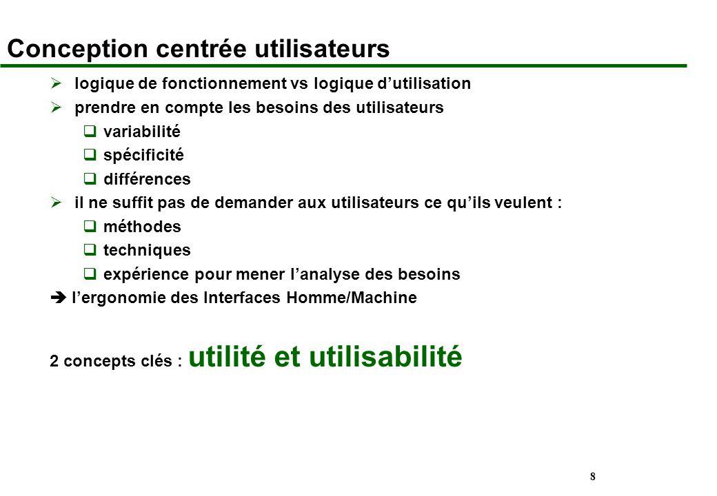 8 Conception centrée utilisateurs logique de fonctionnement vs logique dutilisation prendre en compte les besoins des utilisateurs variabilité spécifi