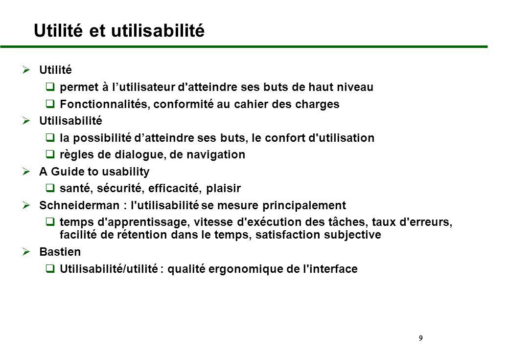 9 Utilité et utilisabilité Utilité permet à lutilisateur d'atteindre ses buts de haut niveau Fonctionnalités, conformité au cahier des charges Utilisa
