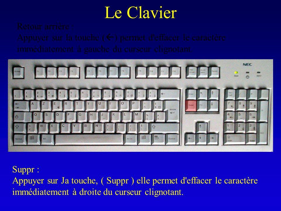 Le Clavier Retour arrière : Appuyer sur la touche ( ) permet d'effacer le caractère immédiatement à gauche du curseur clignotant. Suppr : Appuyer sur