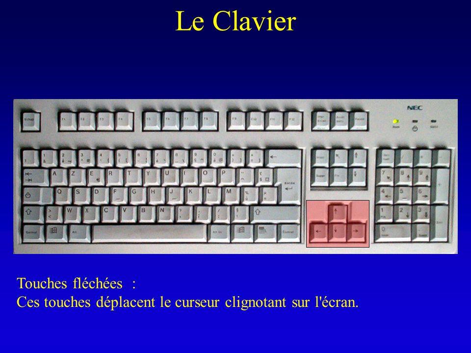Le Clavier Touches fléchées : Ces touches déplacent le curseur clignotant sur l'écran.