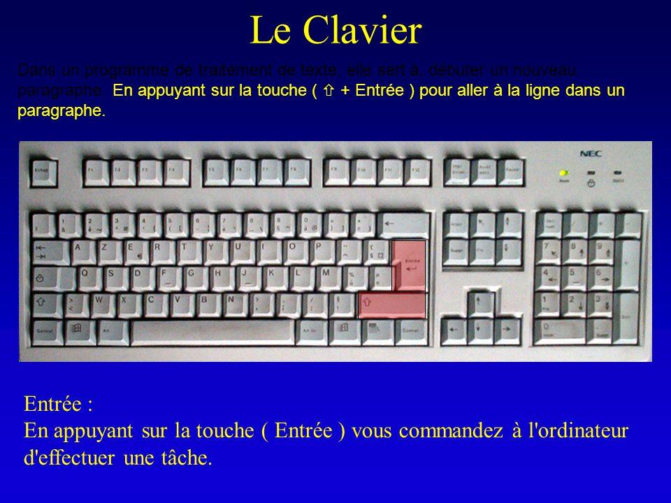 Le Clavier Entrée : En appuyant sur la touche ( Entrée ) vous commandez à l'ordinateur d'effectuer une tâche. Dans un programme de traitement de texte