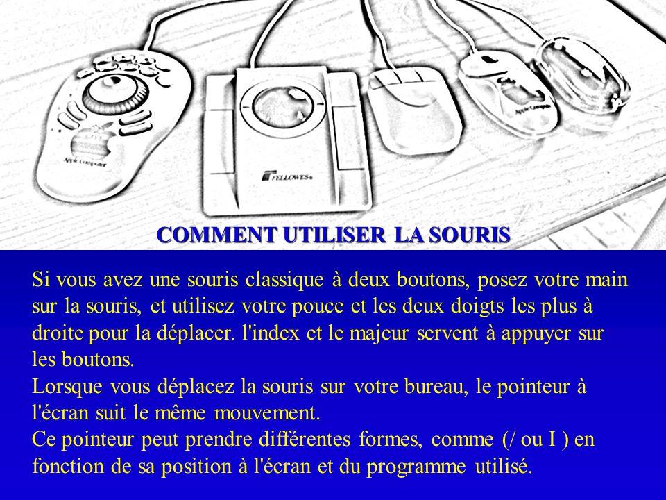 Si vous avez une souris classique à deux boutons, posez votre main sur la souris, et utilisez votre pouce et les deux doigts les plus à droite pour la