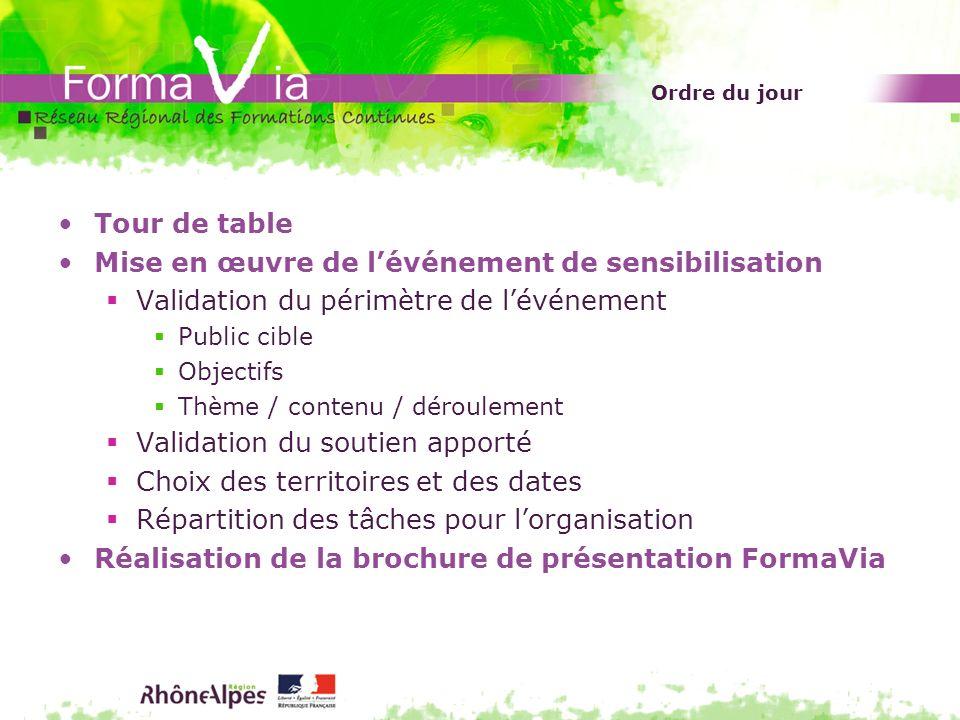 Ordre du jour Tour de table Mise en œuvre de lévénement de sensibilisation Validation du périmètre de lévénement Public cible Objectifs Thème / conten