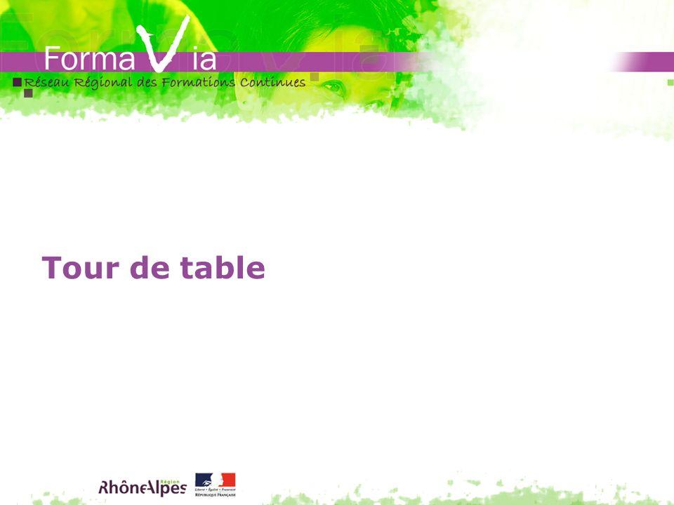 Tour de table