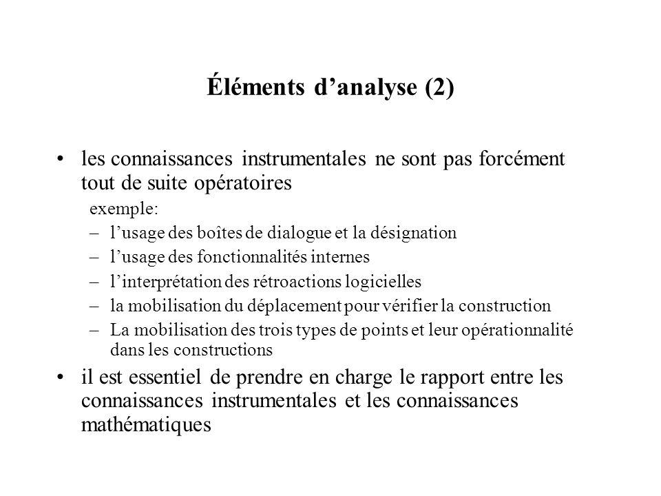 Éléments danalyse (1) conflit entre la souris et le crayon –action prioritaire au début, évolution liée au travail en binôme conflit entre lancien et