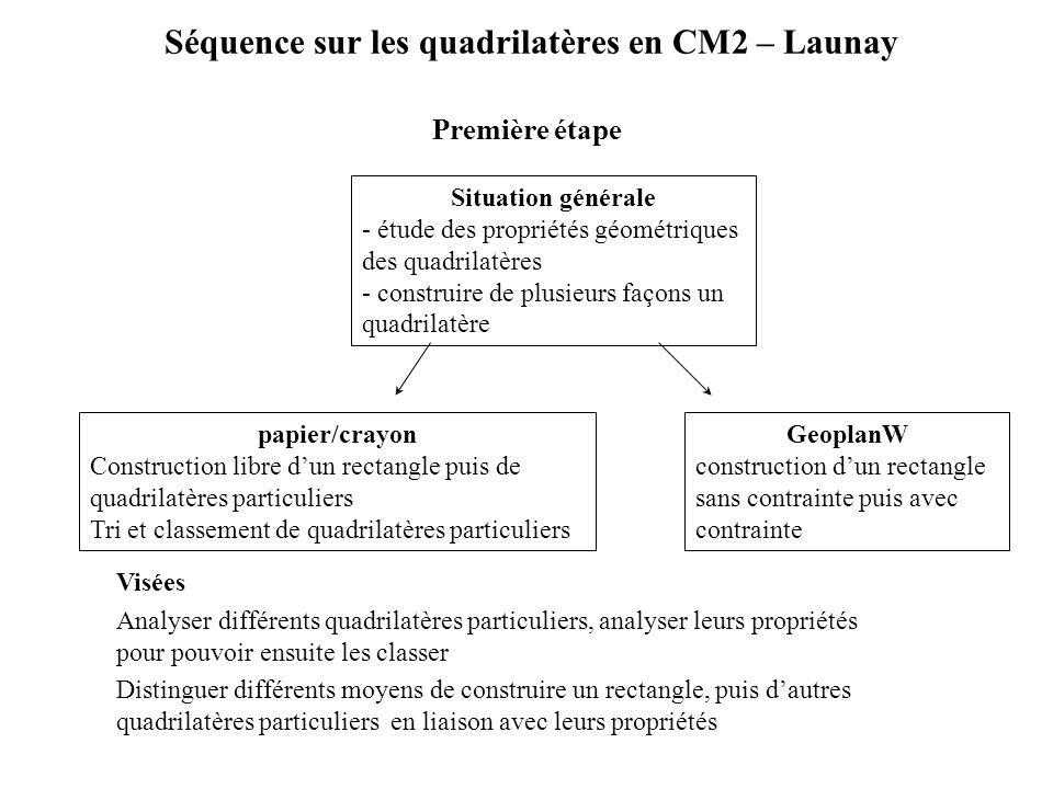 Éléments danalyse (2) les connaissances instrumentales ne sont pas forcément tout de suite opératoires exemple: –lusage des boîtes de dialogue et la d