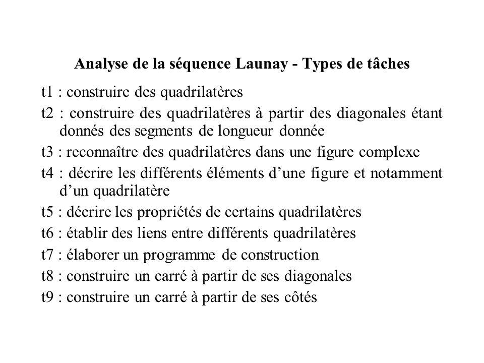 Séquence sur les quadrilatères en CM2 - Launay Troisième étape Visées Réinvestir un programme de construction Établir des liens entre propriétés et co