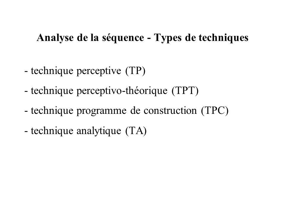 Analyse de la séquence Launay - Types de tâches t1 : construire des quadrilatères t2 : construire des quadrilatères à partir des diagonales étant donn