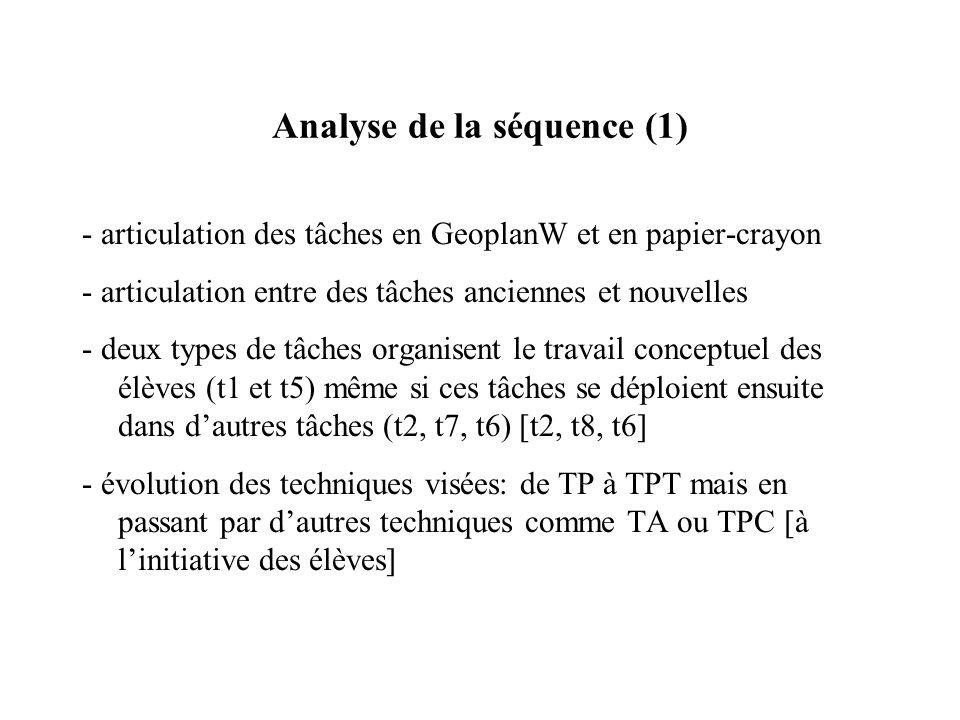 Analyse de la troisième séance à Launay -Séance organisée autour dune tâche ancienne qui doit être accomplie par une technique nouvelle instrumentée -