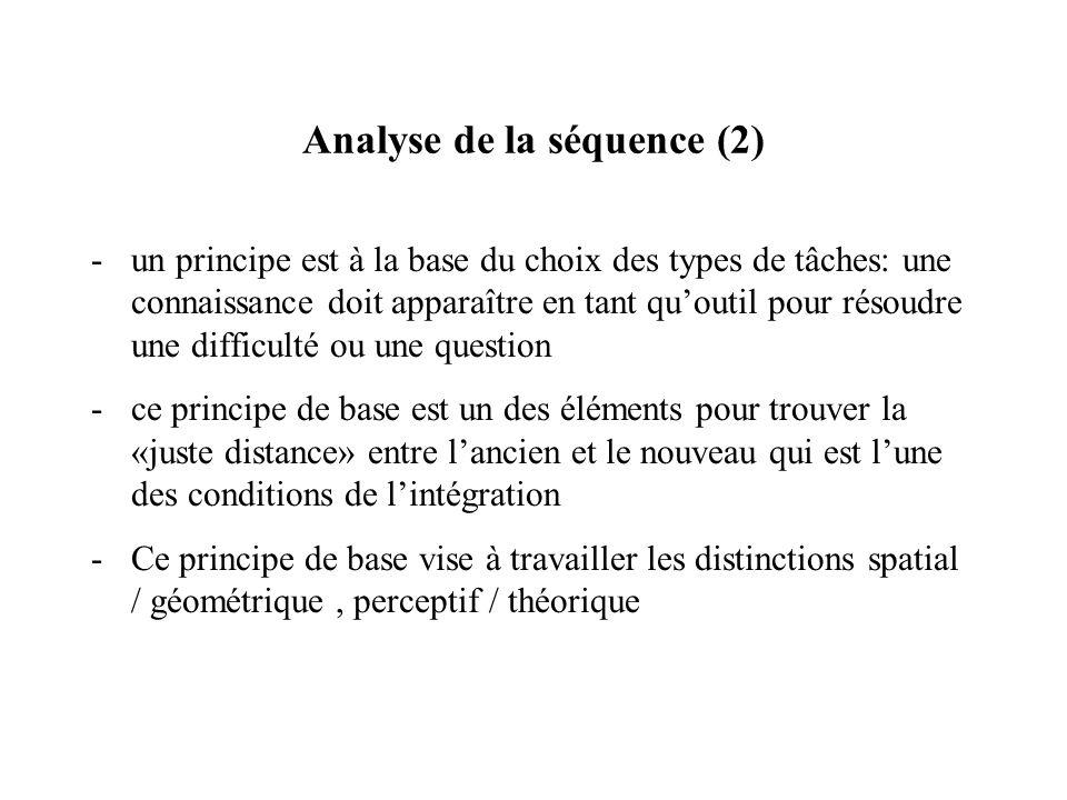 Analyse de la séquence (1) - articulation des tâches en GeoplanW et en papier-crayon - articulation entre des tâches anciennes et nouvelles - deux typ