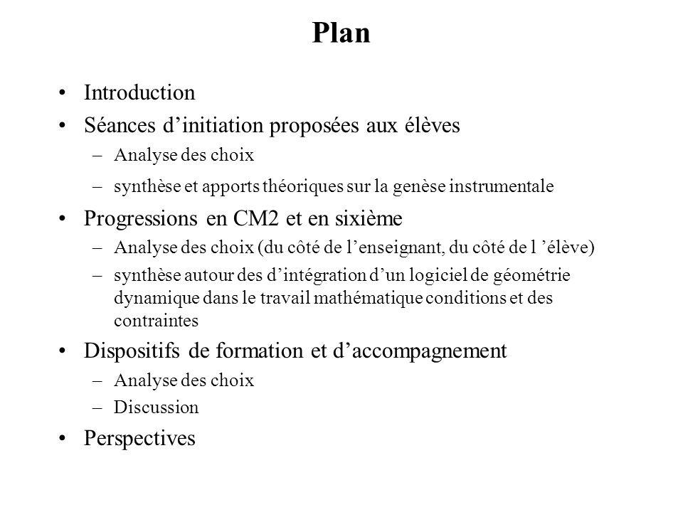 Objectifs de la formation Les logiciels Geoplanw et Cabri-géomètre Les enjeux de la transition cycle 3 et sixième en géométrie Analyse de séances dini