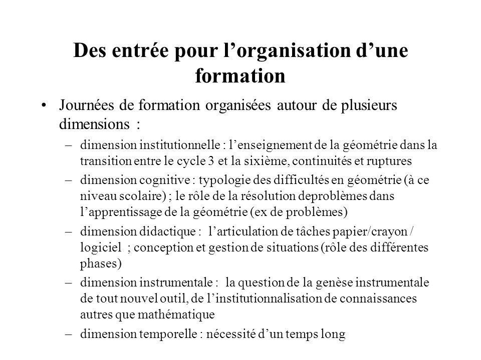 Présentation dune formation autour de lintégration de logiciels de géométrie dynamique Stage 125C en cycle 3 : travail autour de la distinction dessin