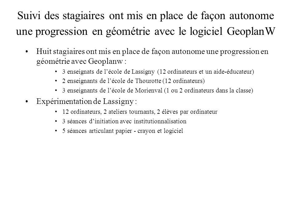 Un exemple : le stage 125C La transition école / collège : –Comparaison des programmes de fin de cycle 3 et de sixième –Analyse des item sur la géomét