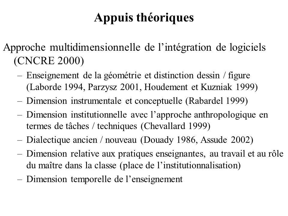 Introduction En quoi lusage des logiciels de géométrie dynamique peut-il favoriser la négociation du passage dune géométrie perceptive à une géométrie