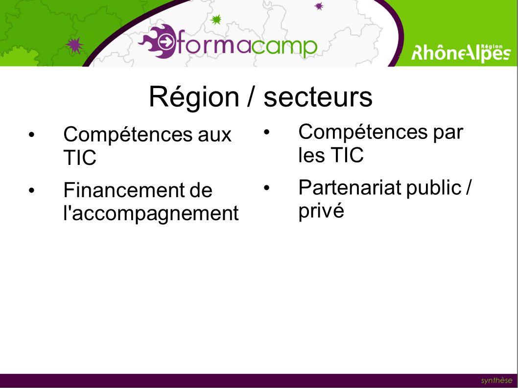 Région / secteurs Compétences aux TIC Financement de l'accompagnement Compétences par les TIC Partenariat public / privé