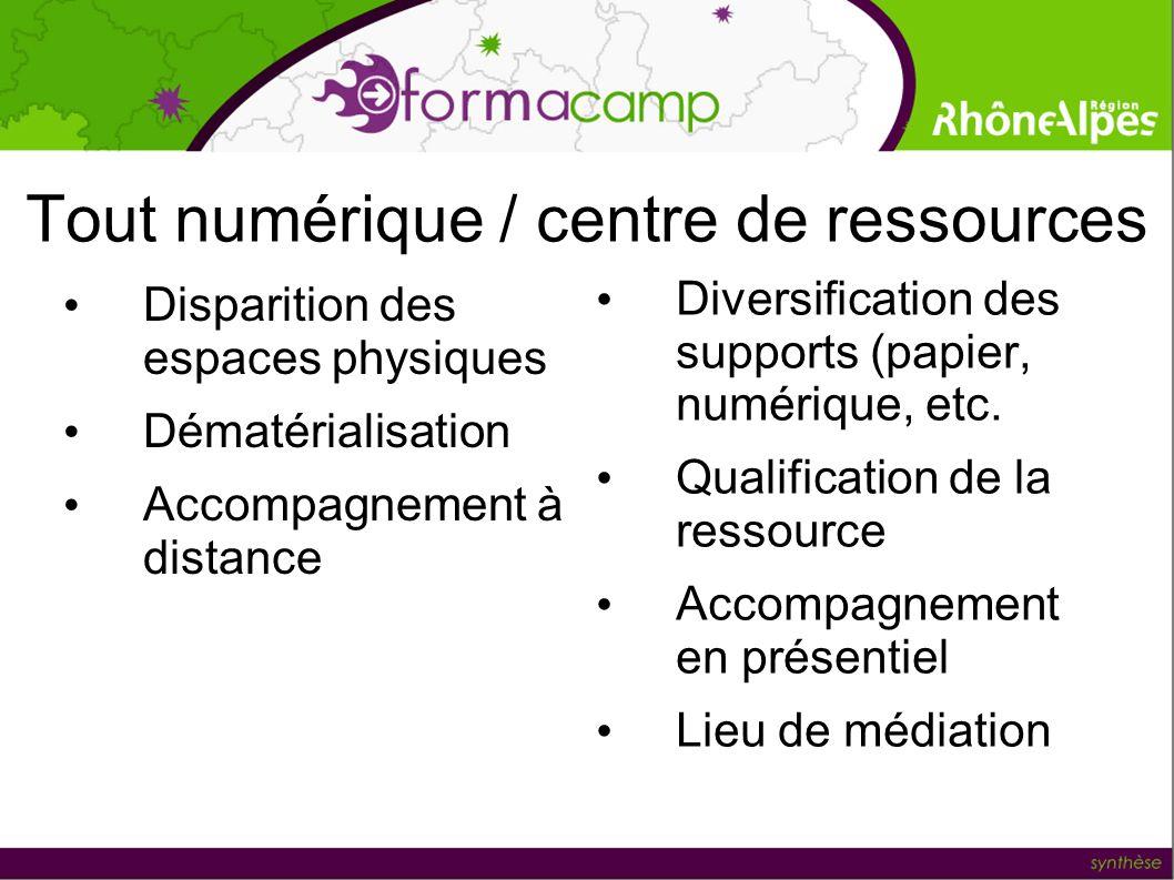 Tout numérique / centre de ressources Disparition des espaces physiques Dématérialisation Accompagnement à distance Diversification des supports (papier, numérique, etc.