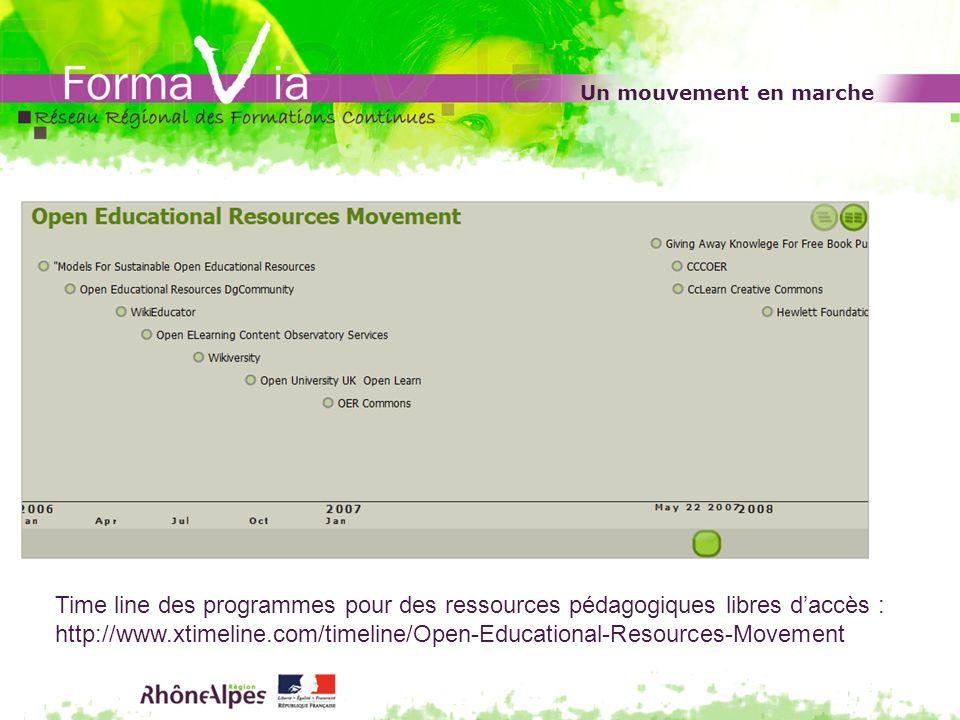 Un mouvement en marche Time line des programmes pour des ressources pédagogiques libres daccès : http://www.xtimeline.com/timeline/Open-Educational-Re