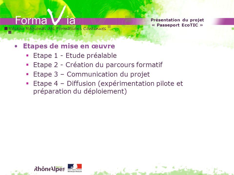 Présentation du projet « Passeport EcoTIC » Etapes de mise en œuvre Etape 1 - Etude préalable Etape 2 - Création du parcours formatif Etape 3 – Commun