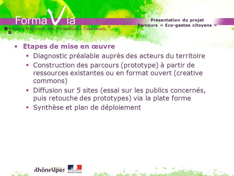 Présentation du projet Parcours « Eco-gestes citoyens » Etapes de mise en œuvre Diagnostic préalable auprès des acteurs du territoire Construction des