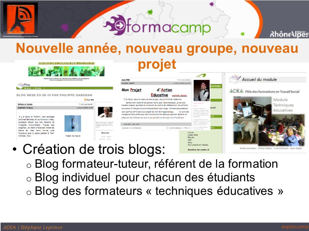 Exploration du blog Formateur
