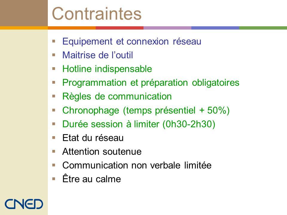 Contraintes Equipement et connexion réseau Maitrise de loutil Hotline indispensable Programmation et préparation obligatoires Règles de communication