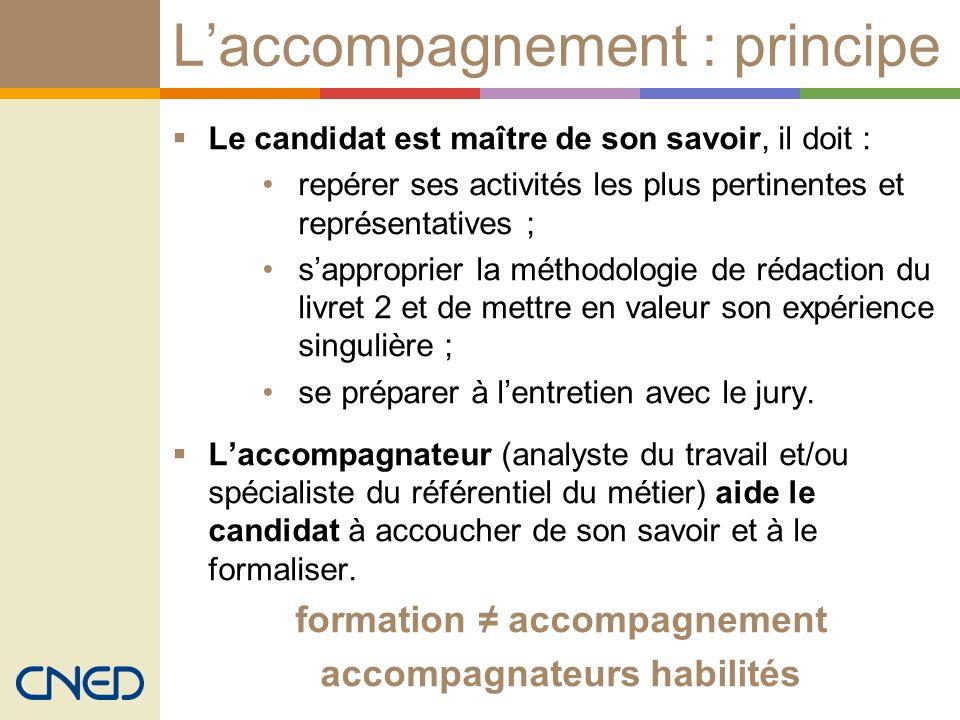 Laccompagnement : principe Le candidat est maître de son savoir, il doit : repérer ses activités les plus pertinentes et représentatives ; sapproprier