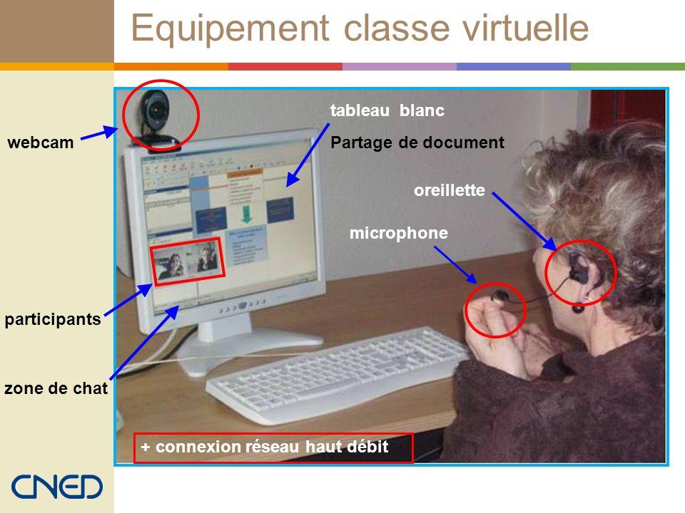 Interface générale Outils du tableau blanc Demander la parole Zone des participants Zone de chat Boutons de vote Parler
