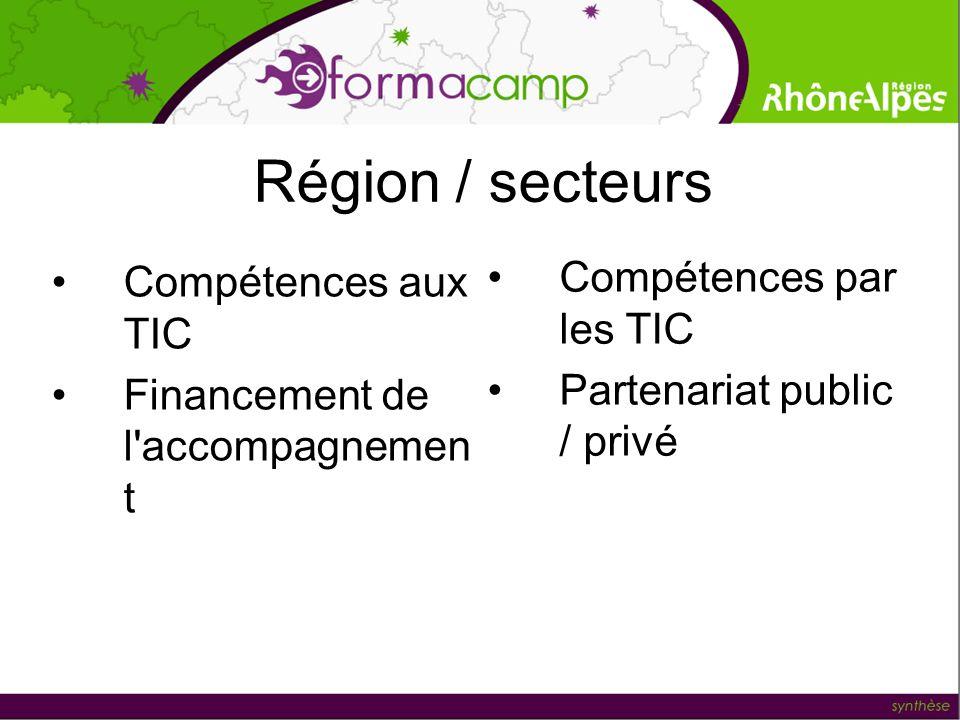 Région / secteurs Compétences aux TIC Financement de l'accompagnemen t Compétences par les TIC Partenariat public / privé
