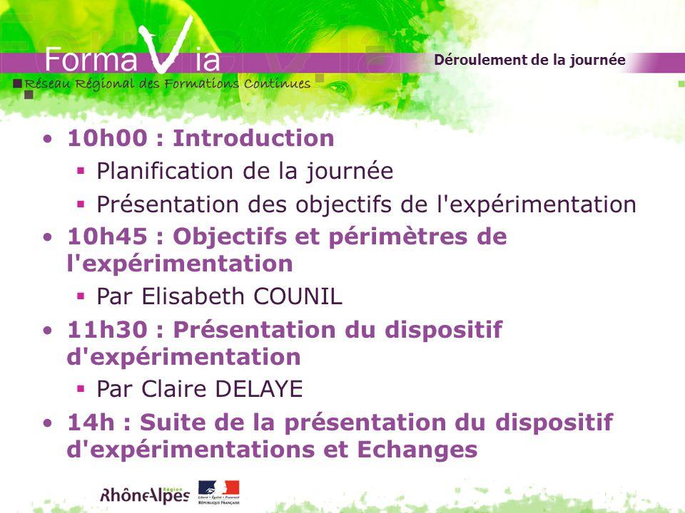 Déroulement de la journée 10h00 : Introduction Planification de la journée Présentation des objectifs de l'expérimentation 10h45 : Objectifs et périmè