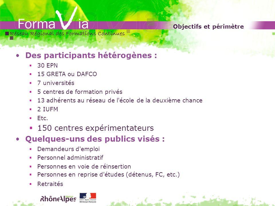 Objectifs et périmètre Des participants hétérogènes : 30 EPN 15 GRETA ou DAFCO 7 universités 5 centres de formation privés 13 adhérents au réseau de l