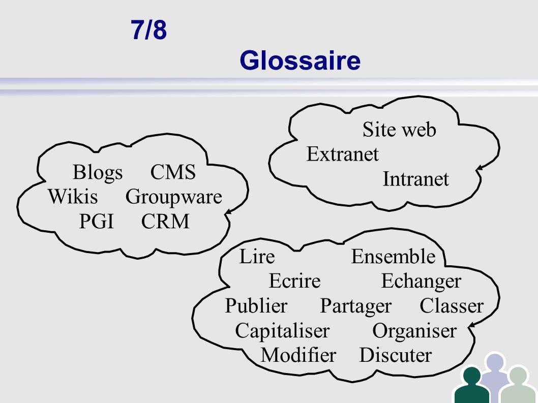 7/8 Glossaire Site web Extranet Intranet Blogs CMS Wikis Groupware PGI CRM Lire Ensemble Ecrire Echanger Publier Partager Classer Capitaliser Organise
