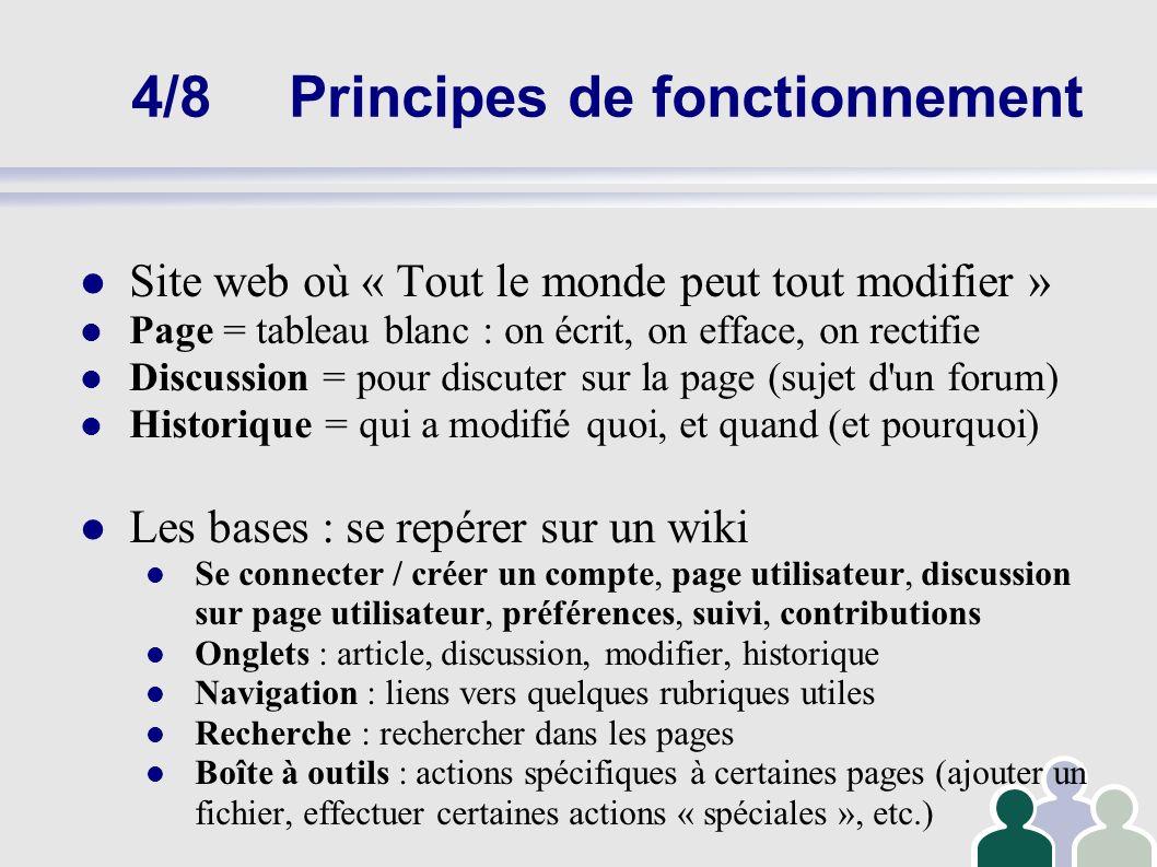 4/8Principes de fonctionnement Site web où « Tout le monde peut tout modifier » Page = tableau blanc : on écrit, on efface, on rectifie Discussion = p