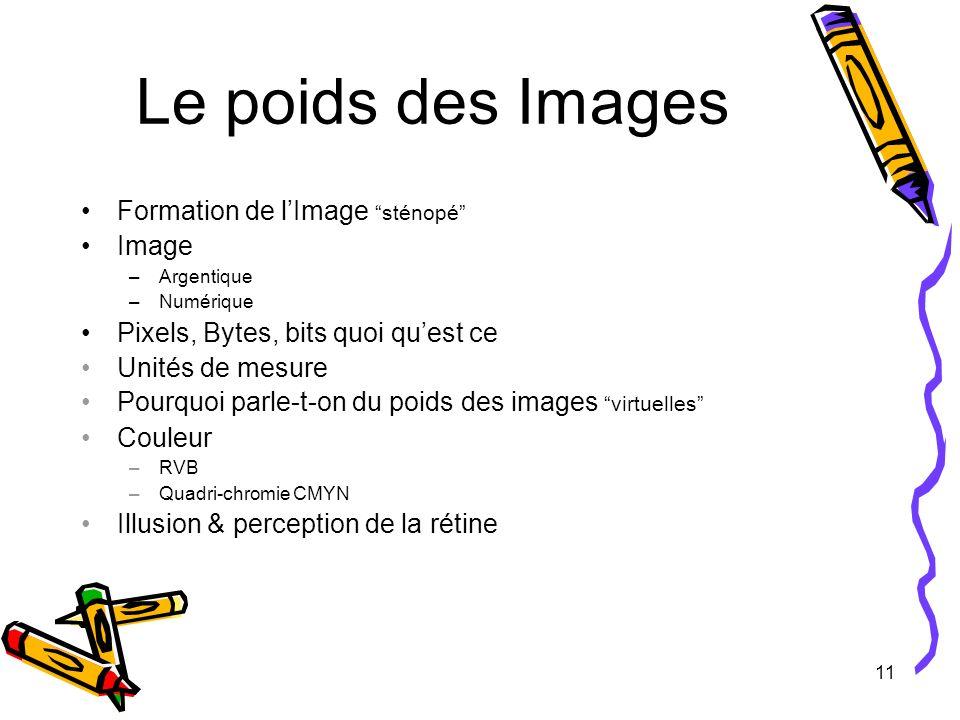 11 Le poids des Images Formation de lImage sténopé Image –Argentique –Numérique Pixels, Bytes, bits quoi quest ce Unités de mesure Pourquoi parle-t-on