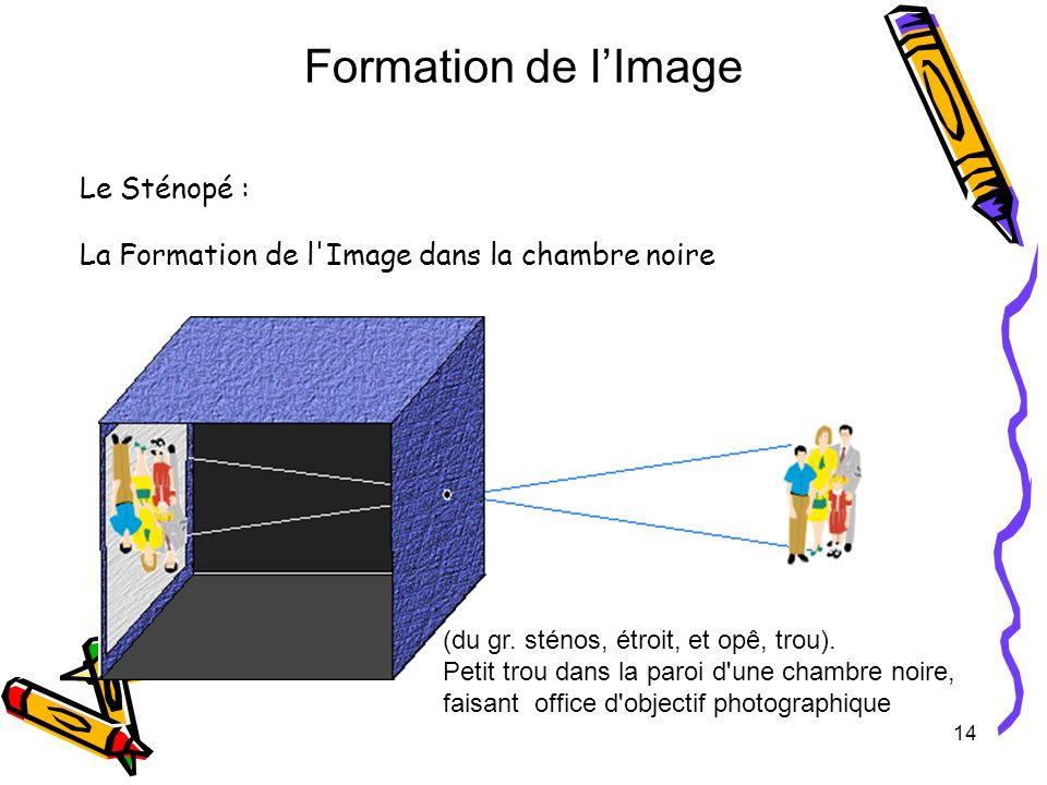 14 Le Sténopé : La Formation de l'Image dans la chambre noire Formation de lImage (du gr. sténos, étroit, et opê, trou). Petit trou dans la paroi d'un