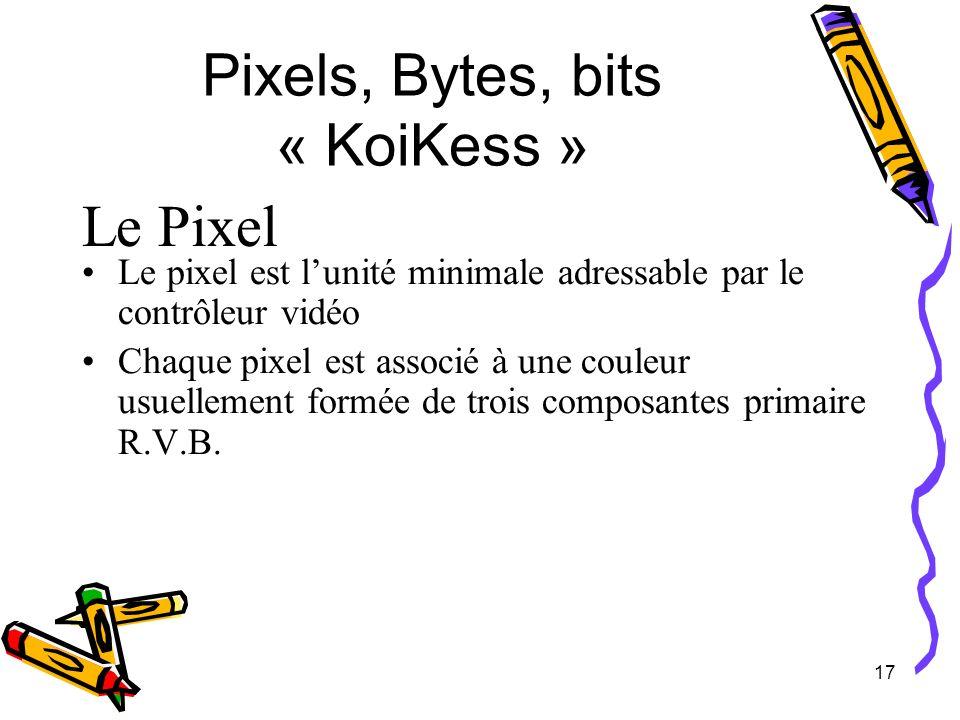 17 Pixels, Bytes, bits « KoiKess » Le Pixel Le pixel est lunité minimale adressable par le contrôleur vidéo Chaque pixel est associé à une couleur usu