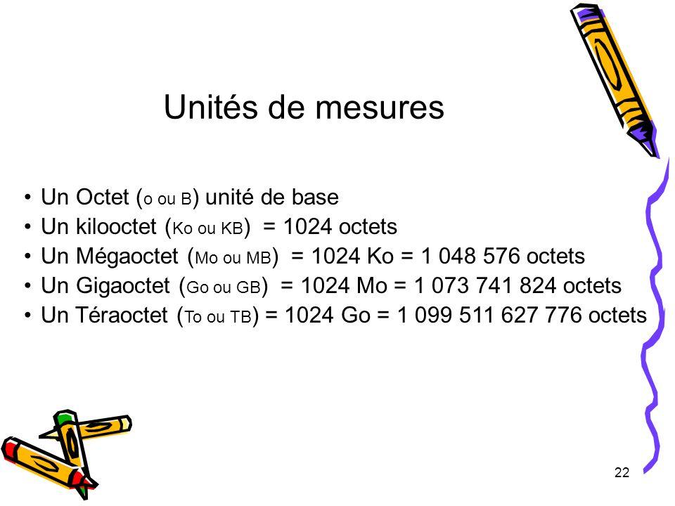 22 Un Octet ( o ou B ) unité de base Un kilooctet ( Ko ou KB ) = 1024 octets Un Mégaoctet ( Mo ou MB ) = 1024 Ko = 1 048 576 octets Un Gigaoctet ( Go