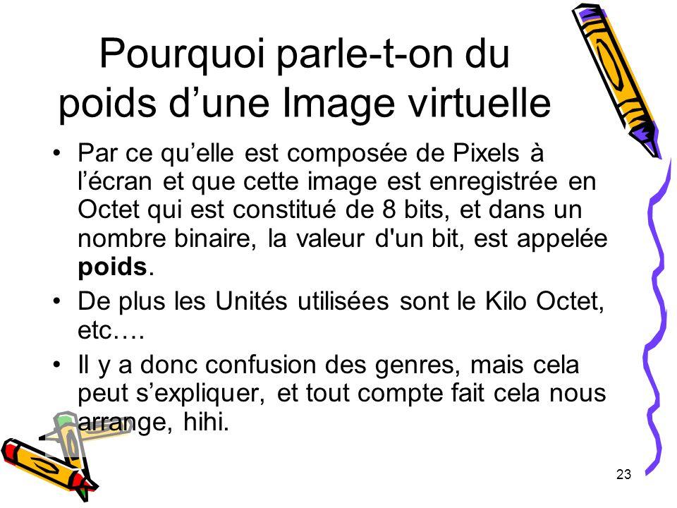 23 Pourquoi parle-t-on du poids dune Image virtuelle Par ce quelle est composée de Pixels à lécran et que cette image est enregistrée en Octet qui est
